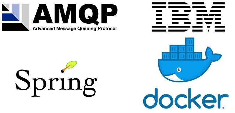 IBM AMQP